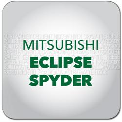 Eclipse Spyder