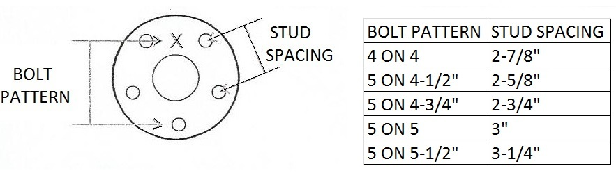 HOW TO MEASURE YOUR BOLT PATTERN