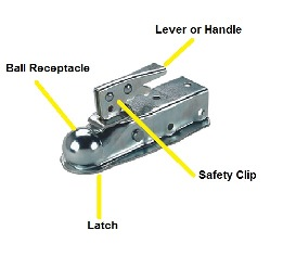 Trailer Coupler Components