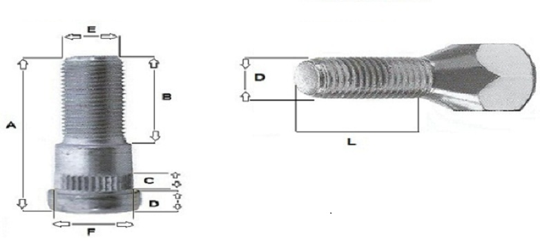 Trailer Hitch Bolts >> How To Measure Wheel Bolts