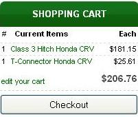 Shopping Cart Content Summary