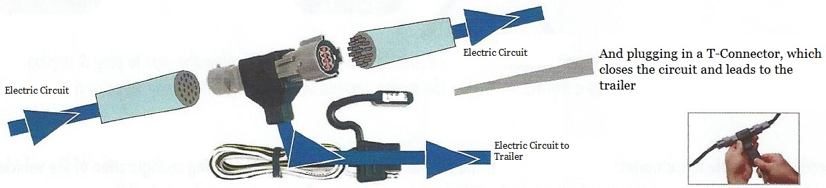 Plugging vehicle to t-connector
