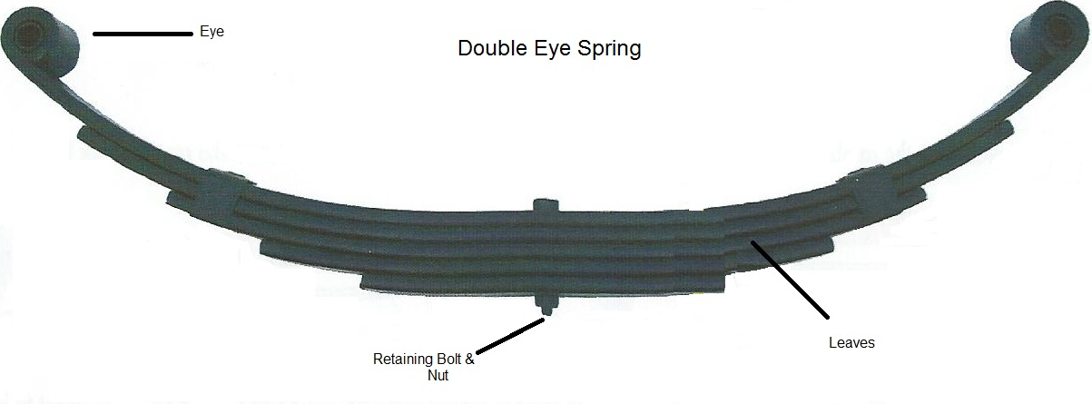 Double Eye Leaf Spring