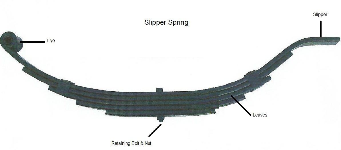 Slipper Leaf Spring