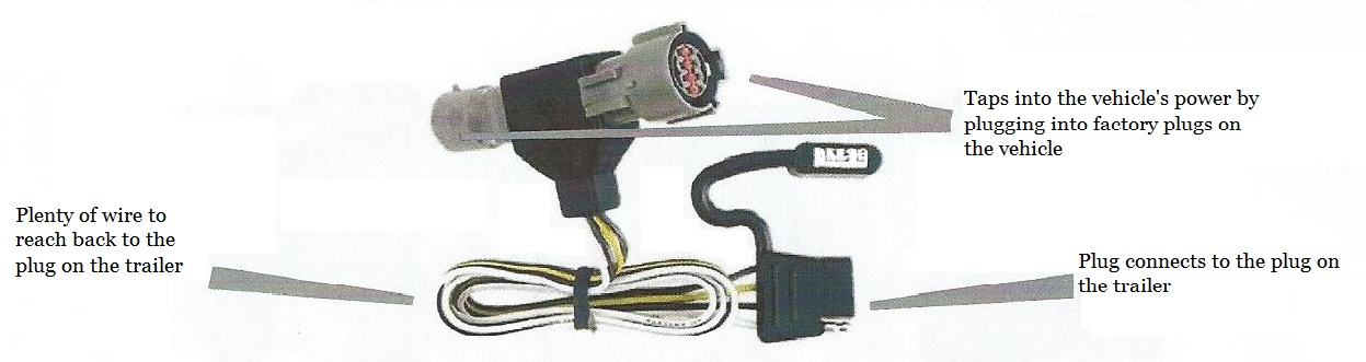 Tapping in T-Connectors