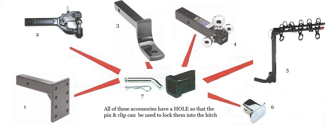 Diagram of all hitch accessories