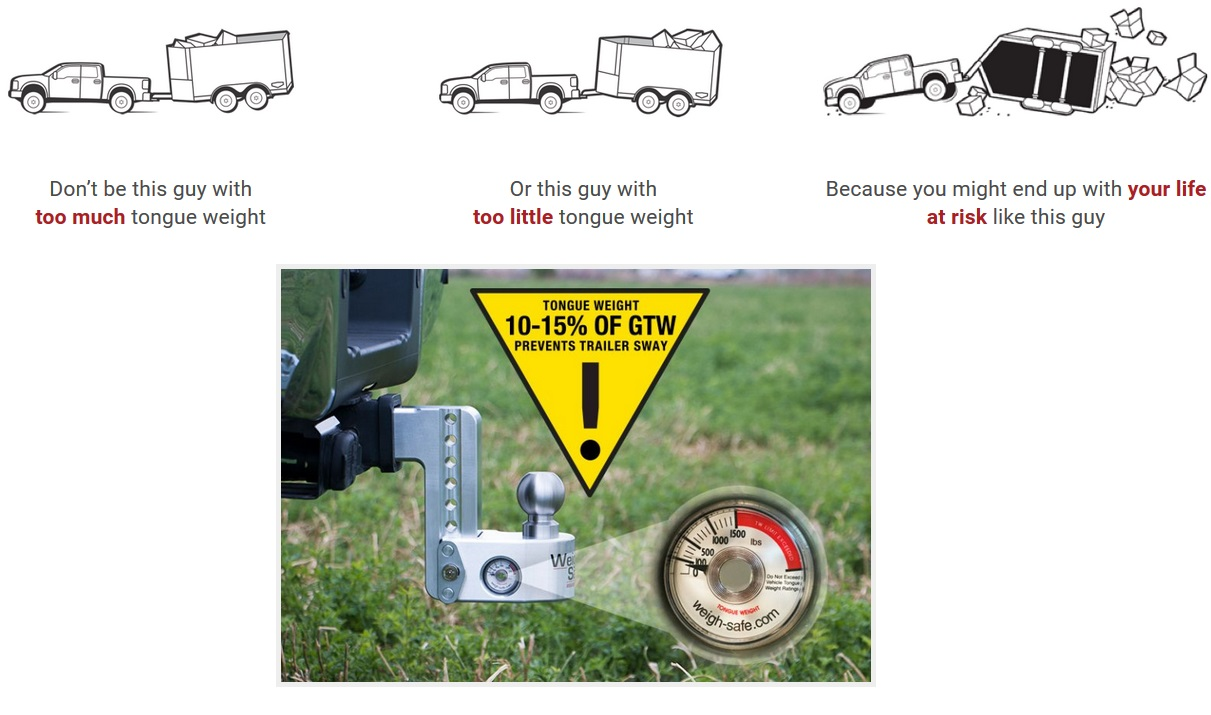 How weigh safe hitch works